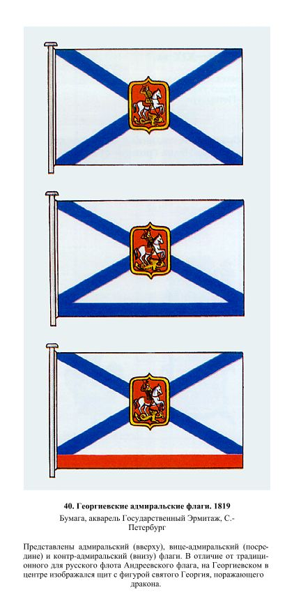 армейские флаги